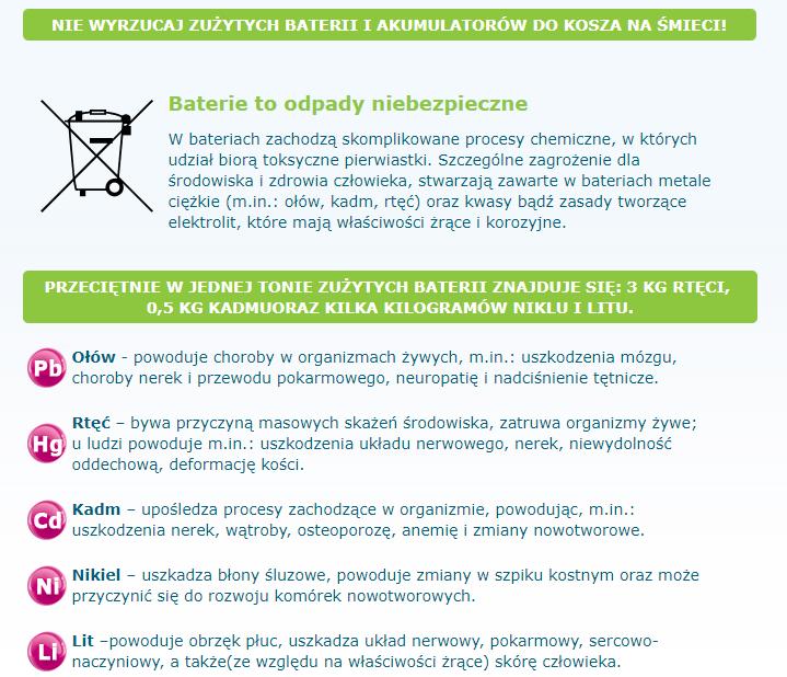 Informacja o zużytych bateriach i akumulatorach